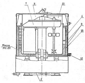 Котел варочный состоит из корпуса 8, станины 2, крышки 9, привода перемешивающего механизма 7...